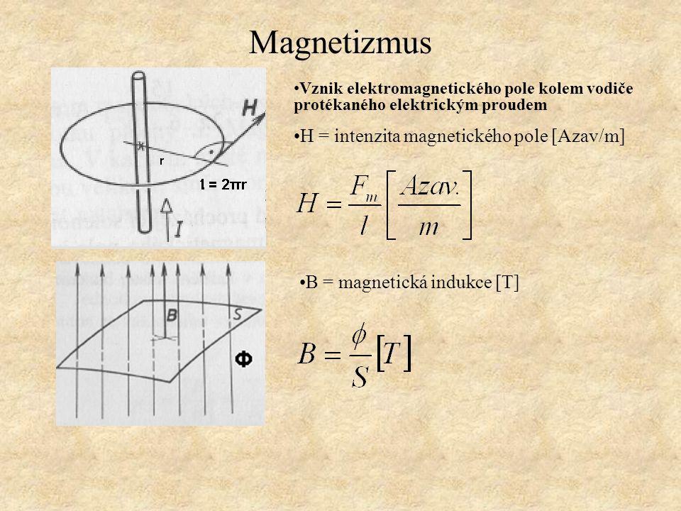 Magnetizmus H = intenzita magnetického pole [Azav/m]